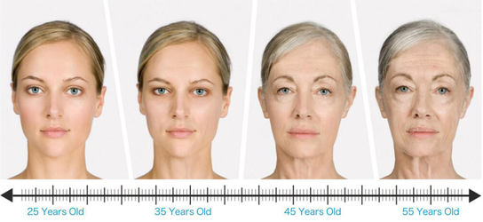 Landmarks of 4 Beautiful Skin for every Decade